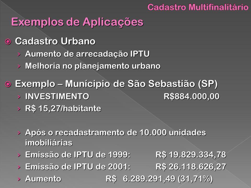 Cadastro Urbano Cadastro Urbano Aumento de arrecadação IPTU Aumento de arrecadação IPTU Melhoria no planejamento urbano Melhoria no planejamento urban