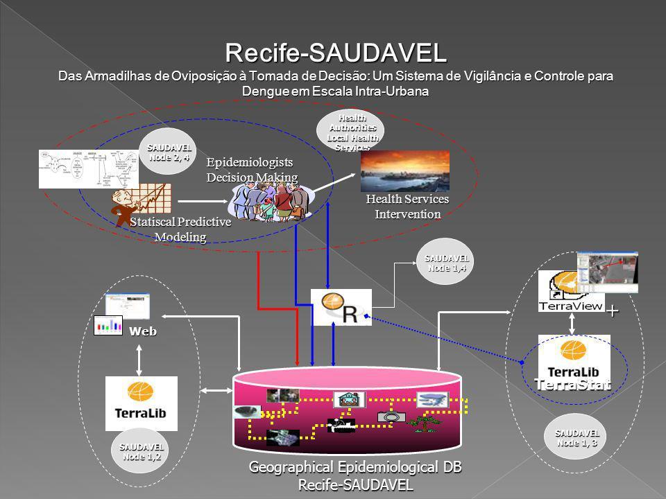 Recife-SAUDAVEL Das Armadilhas de Oviposição à Tomada de Decisão: Um Sistema de Vigilância e Controle para Dengue em Escala Intra-Urbana Geographical