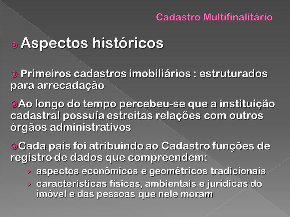Aspectos históricos Aspectos históricos P rimeiros cadastros imobiliários : estruturados para arrecadação P rimeiros cadastros imobiliários : estrutur