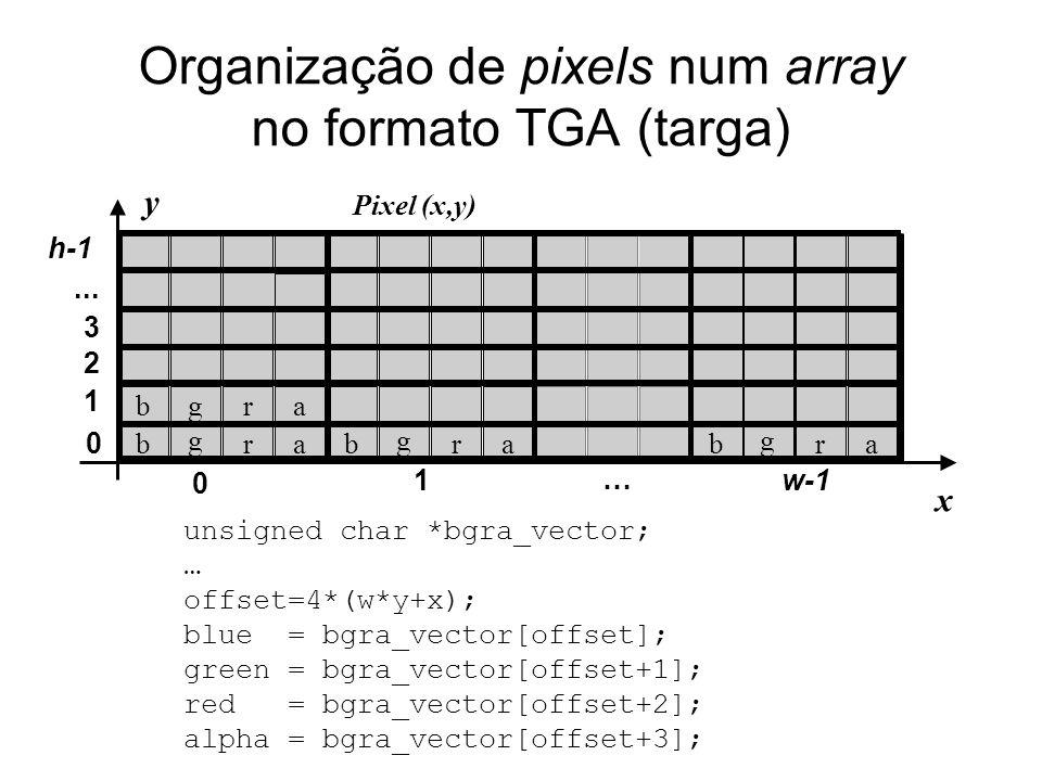 Organização de pixels num array no formato TGA (targa) bgra b g rabbar g 0 1 …... ar g w-1 x y unsigned char *bgra_vector; … offset=4*(w*y+x); blue =