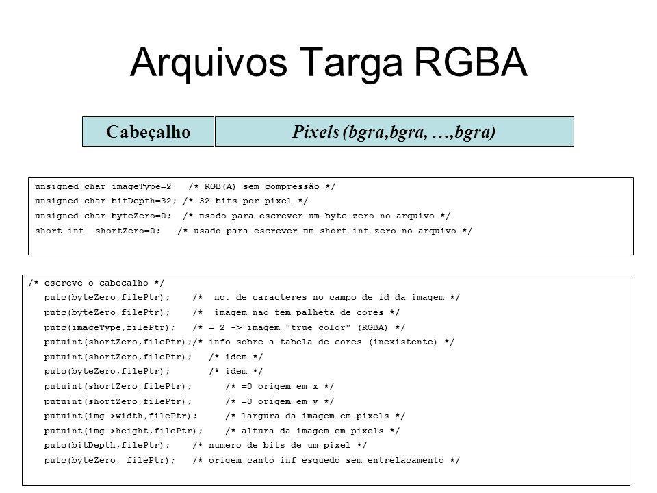 Arquivos Targa RGBA CabeçalhoPixels (bgra,bgra, …,bgra) /* escreve o cabecalho */ putc(byteZero,filePtr); /* no. de caracteres no campo de id da image