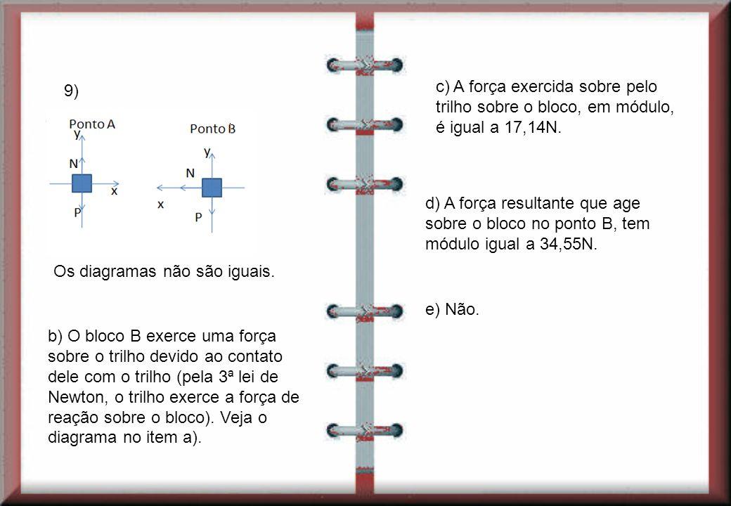 a) Os diagramas não são iguais.
