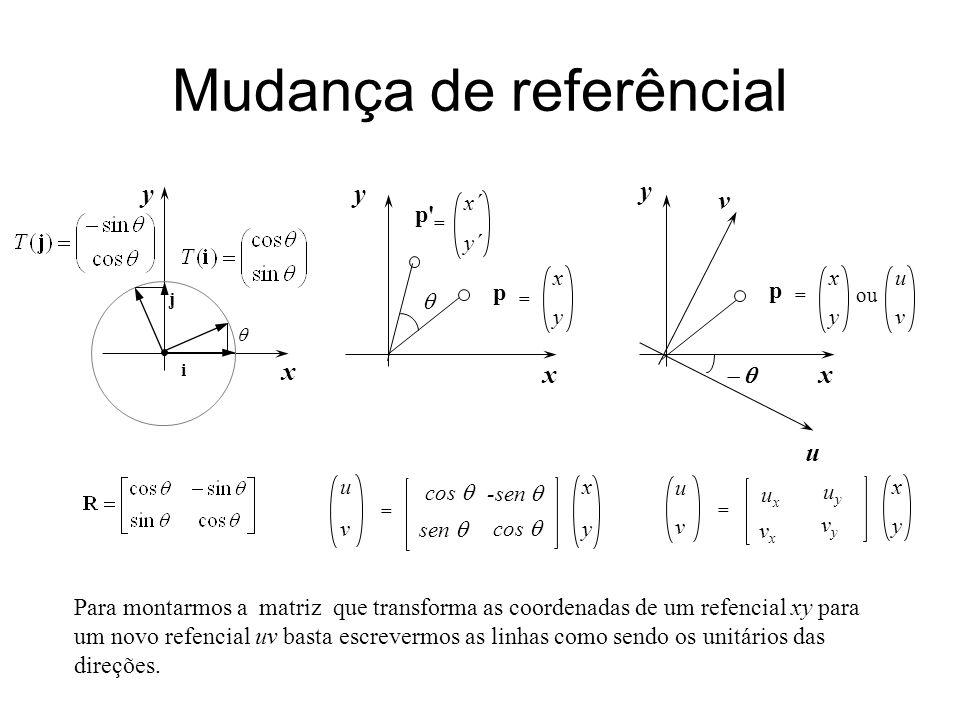 Mudança de referêncial x y p = x y x y cos u v = sen cos -sen u v u v ou x y p = x´ y´ p' = x y x y uxux u v = vxvx vyvy uyuy Para montarmos a matriz