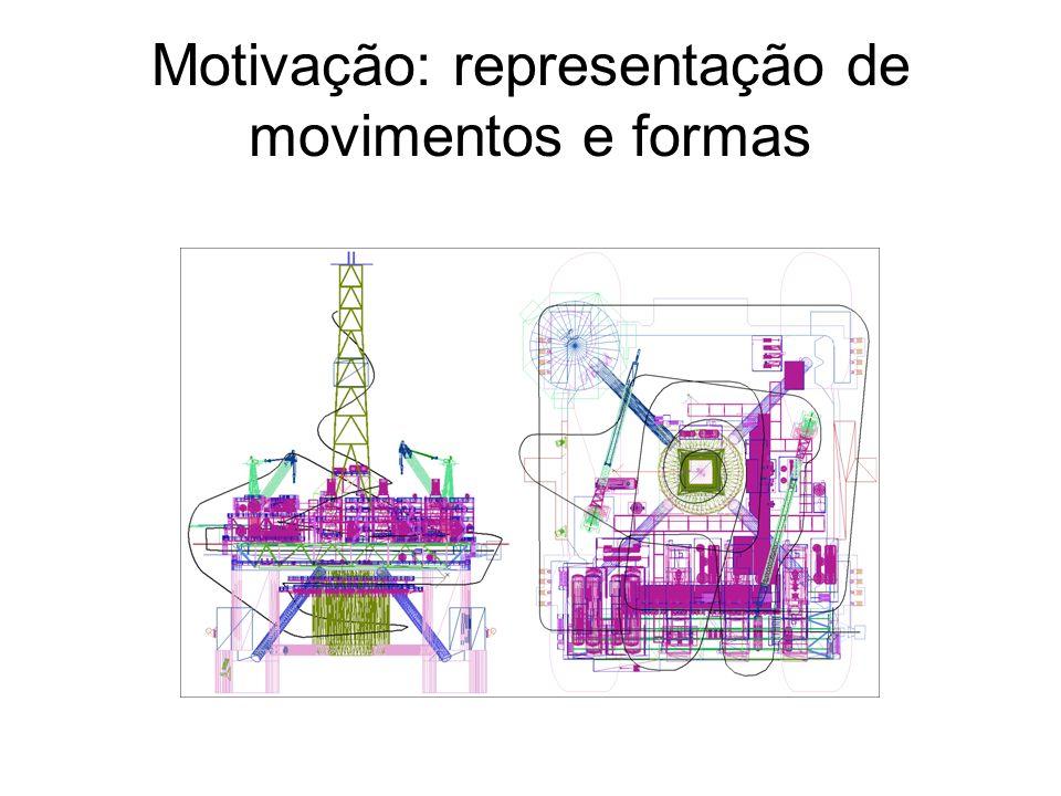 Motivação: representação de movimentos e formas