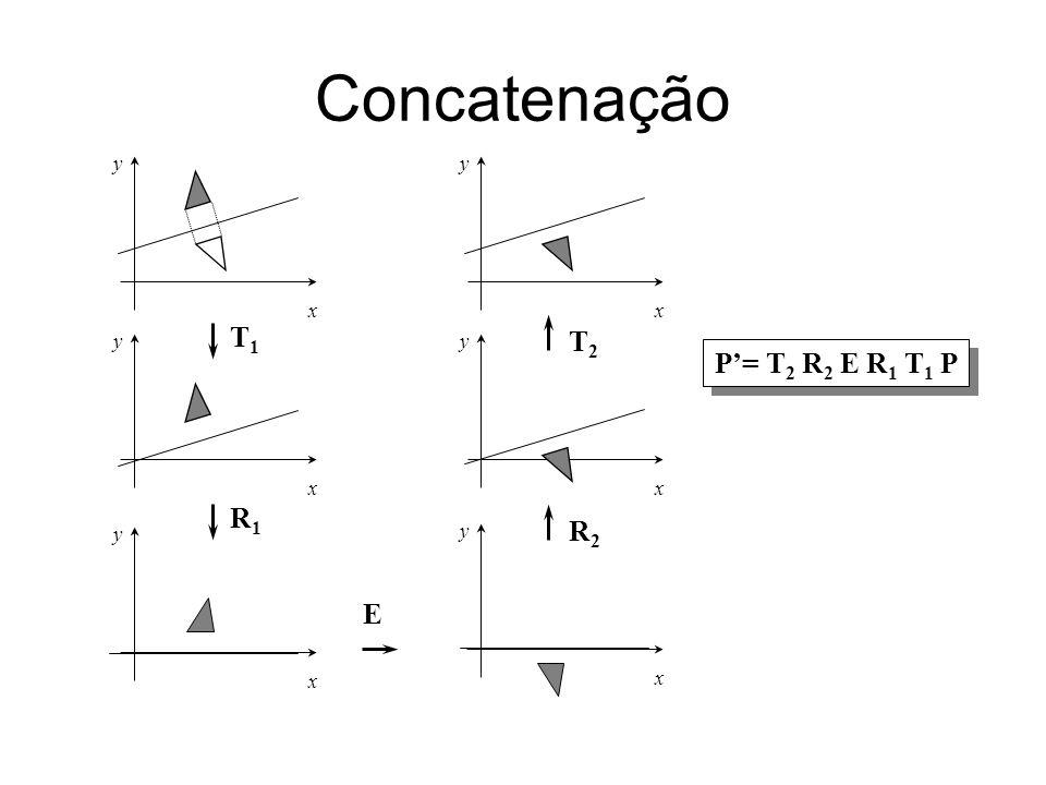 Concatenação xyx y x y xyx y x y T1T1 R1R1 E R2R2 T2T2 P= T 2 R 2 E R 1 T 1 P