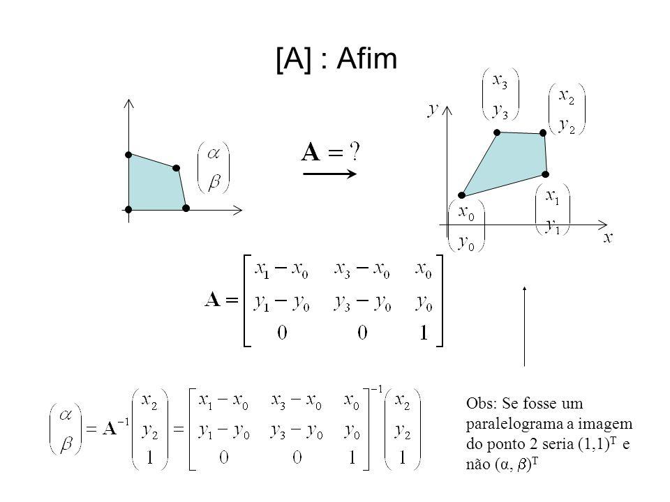 [A] : Afim Obs: Se fosse um paralelograma a imagem do ponto 2 seria (1,1) T e não (α, ) T