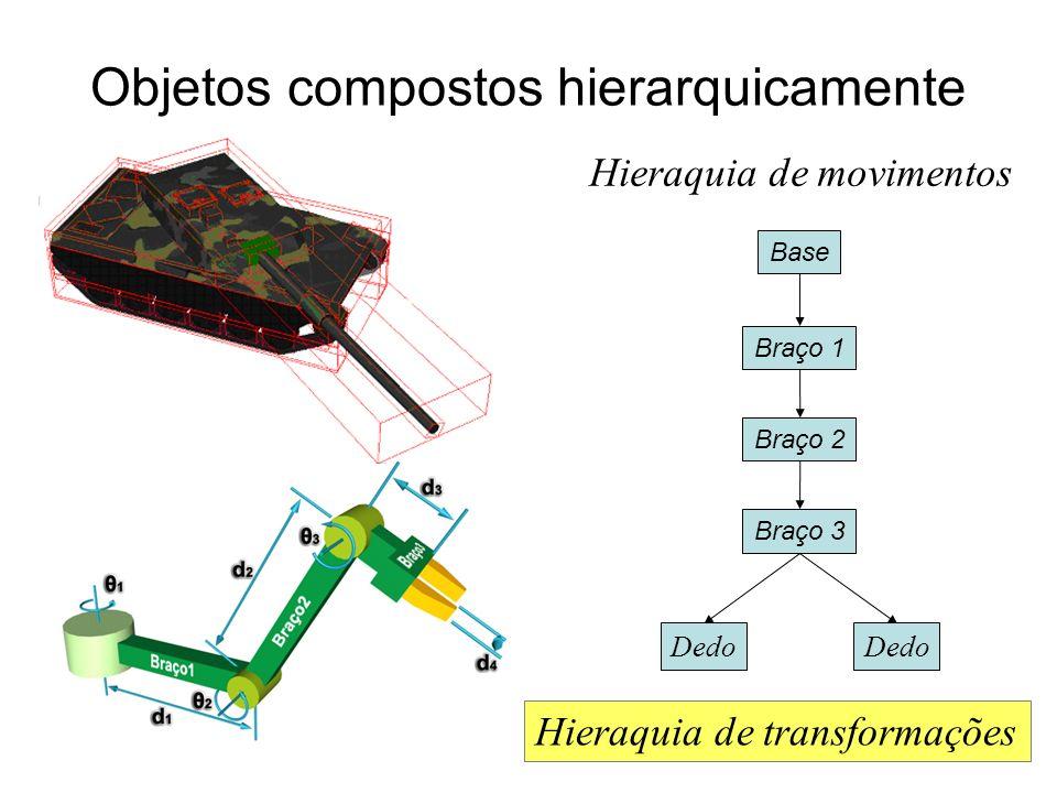 Objetos compostos hierarquicamente Hieraquia de movimentos Base Braço 1 Braço 2 Braço 3 Dedo Hieraquia de transformações