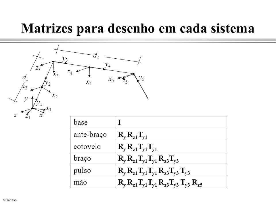 MGattass Matrizes para desenho em cada sistema x2x2 y z2z2 xz y2y2 x4x4 y4y4 z4z4 x1x1 y1y1 z1z1 x3x3 y3y3 z3z3 x5x5 z5z5 y5y5 d1d1 d2d2 baseI ante-br