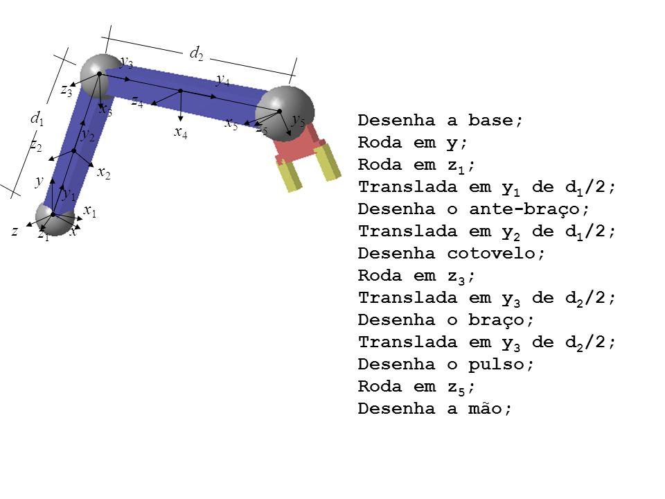 x2x2 y z2z2 xz y2y2 x4x4 y4y4 z4z4 x1x1 y1y1 z1z1 x3x3 y3y3 z3z3 x5x5 z5z5 y5y5 d1d1 d2d2 Desenha a base; Roda em y; Roda em z 1 ; Translada em y 1 de