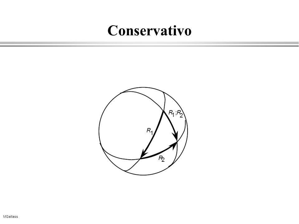 MGattass Conservativo