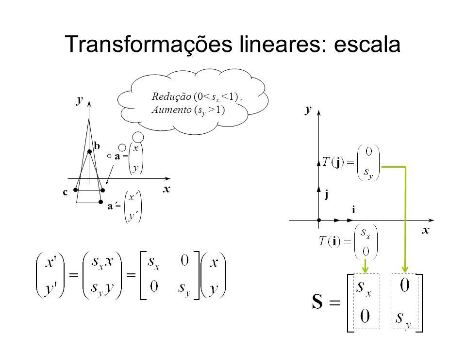 Transformações lineares: escala x y a = x y x´ y´ a´a´ = Redução (0< s x <1), Aumento (s y >1) c b x y i j