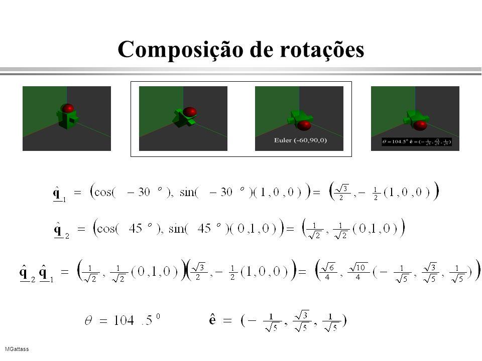 MGattass Composição de rotações