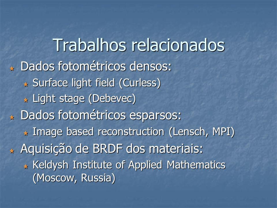 Trabalhos relacionados Dados fotométricos densos: Surface light field (Curless) Light stage (Debevec) Dados fotométricos esparsos: Image based reconst
