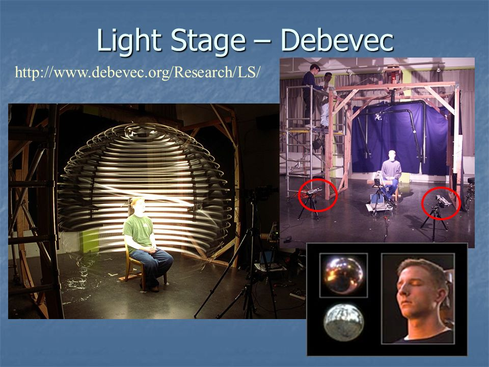 Light Stage – Debevec http://www.debevec.org/Research/LS/
