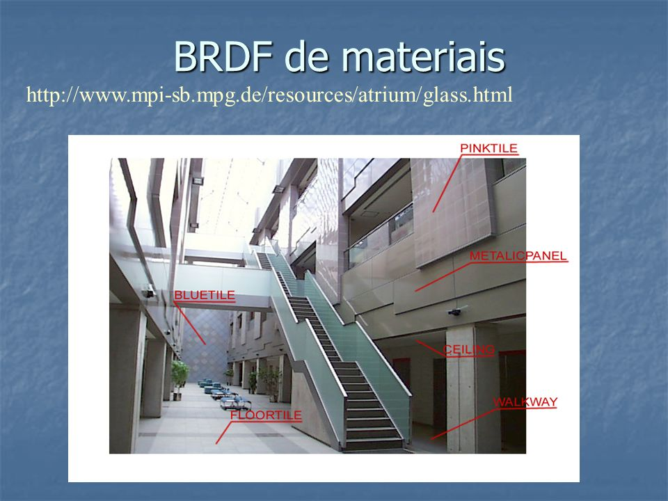 BRDF de materiais http://www.mpi-sb.mpg.de/resources/atrium/glass.html