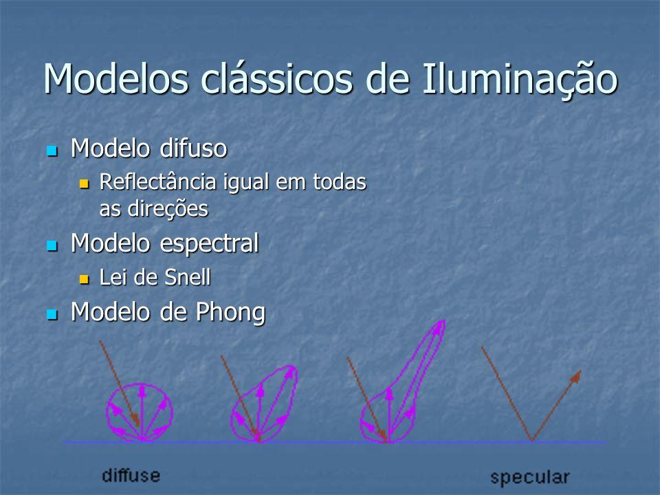 Modelos clássicos de Iluminação Modelo difuso Modelo difuso Reflectância igual em todas as direções Reflectância igual em todas as direções Modelo esp
