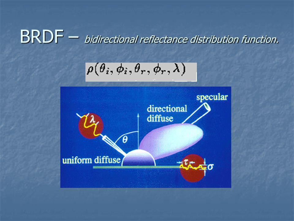 Modelo pramétrico de BRDF Vantagens do modelo paramétrico: Mais compacto para armazenamento (em comparação com tabelas de dados) Barato para renderizar (em comparação com modelos físicos) Lafortune s Model: