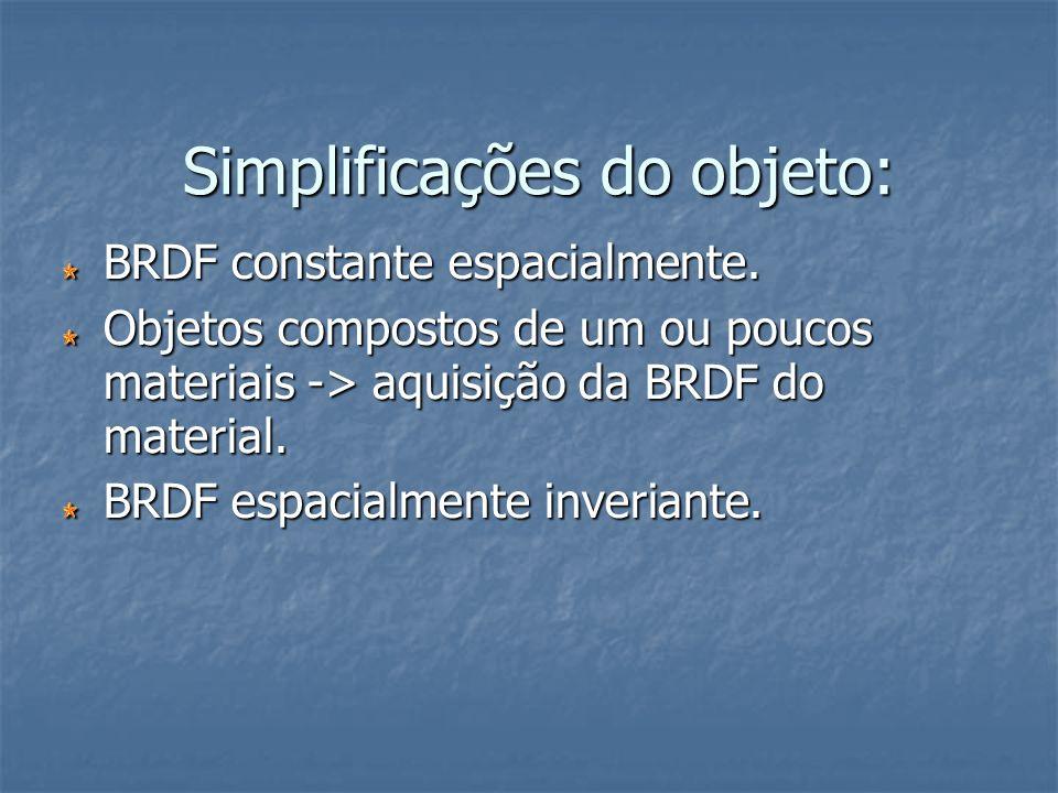 Simplificações do objeto: Simplificações do objeto: BRDF constante espacialmente. Objetos compostos de um ou poucos materiais -> aquisição da BRDF do