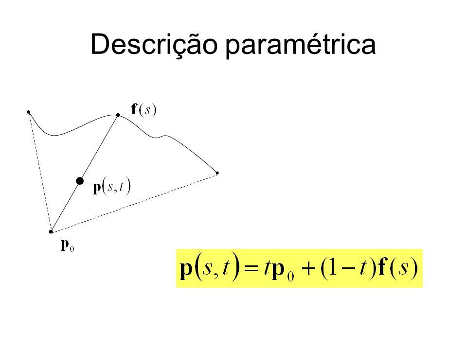 Descrição paramétrica
