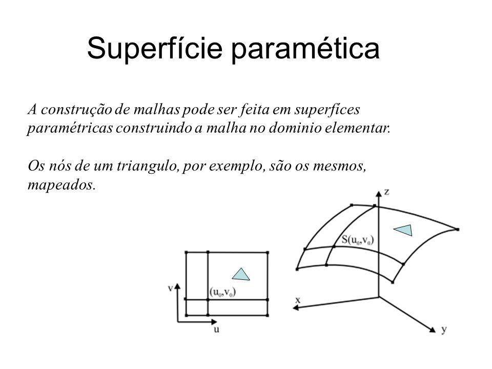 Superfície paramética A construção de malhas pode ser feita em superfíces paramétricas construindo a malha no dominio elementar.