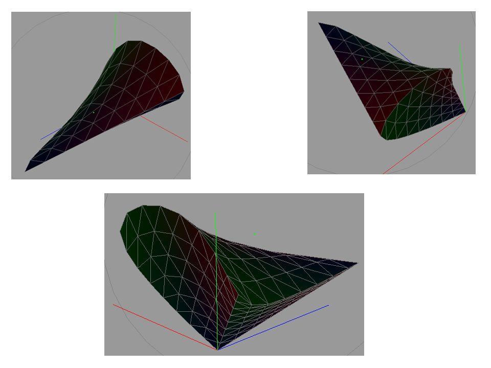 Curvas de bordas dos retalhos da superfície blue_green green-red red_black black-blue purple black_green Podemos dividir a superfície que queremos gerar malhas em retalhos triangulares.