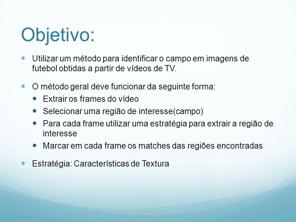 Objetivo: Utilizar um método para identificar o campo em imagens de futebol obtidas a partir de vídeos de TV. O método geral deve funcionar da seguint
