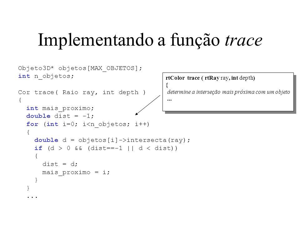 Implementando a função trace Objeto3D* objetos[MAX_OBJETOS]; int n_objetos; Cor trace( Raio ray, int depth ) { int mais_proximo; double dist = -1; for