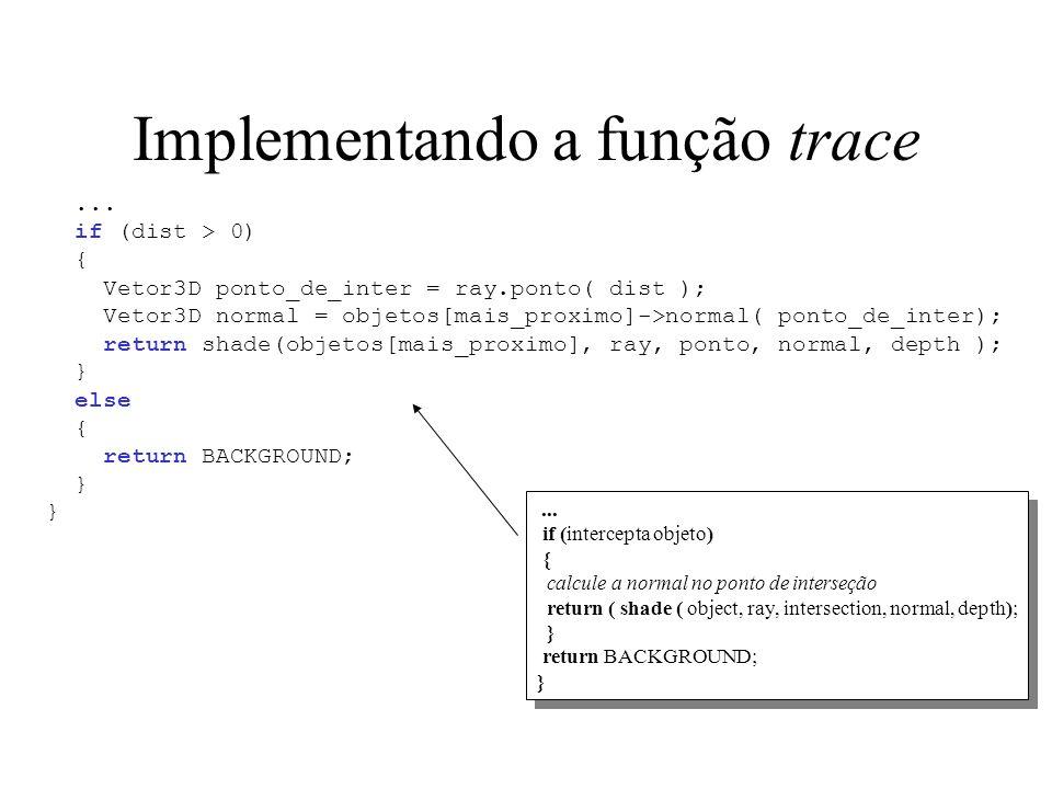 Implementando a função trace... if (dist > 0) { Vetor3D ponto_de_inter = ray.ponto( dist ); Vetor3D normal = objetos[mais_proximo]->normal( ponto_de_i