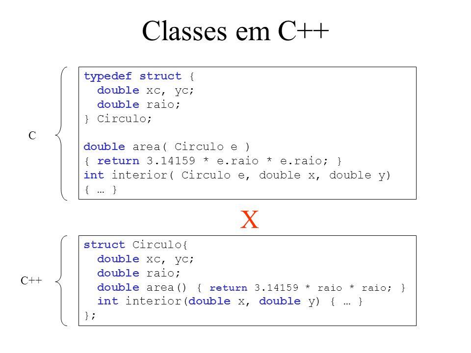 Classes em C++ typedef struct { double xc, yc; double raio; } Circulo; double area( Circulo e ) { return 3.14159 * e.raio * e.raio; } int interior( Ci