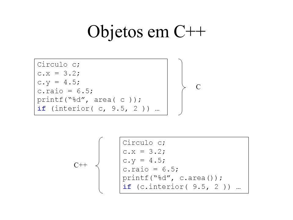 Objetos em C++ Circulo c; c.x = 3.2; c.y = 4.5; c.raio = 6.5; printf(%d, area( c )); if (interior( c, 9.5, 2 )) … Circulo c; c.x = 3.2; c.y = 4.5; c.r