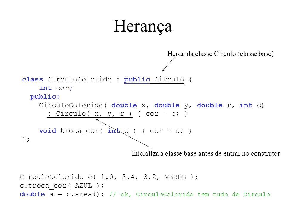 Herança class CirculoColorido : public Circulo { int cor; public: CirculoColorido( double x, double y, double r, int c) : Circulo( x, y, r ) { cor = c