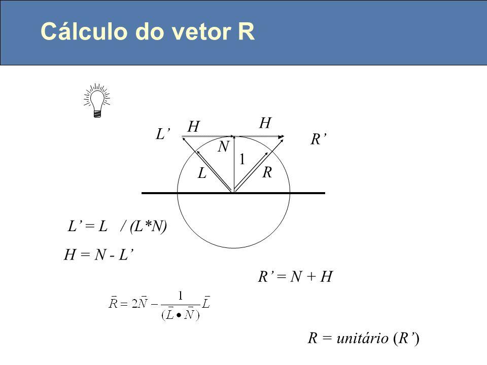 Componente de reflexão especular N R V L Brilho -0,500,51 n=4 n=1 n=8 I, l, k [0,1 ]