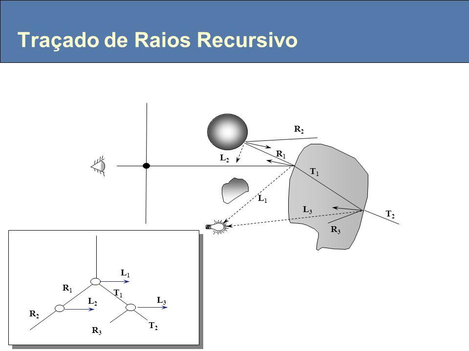 Iluminação considerando R e T transparência redução da reflexão