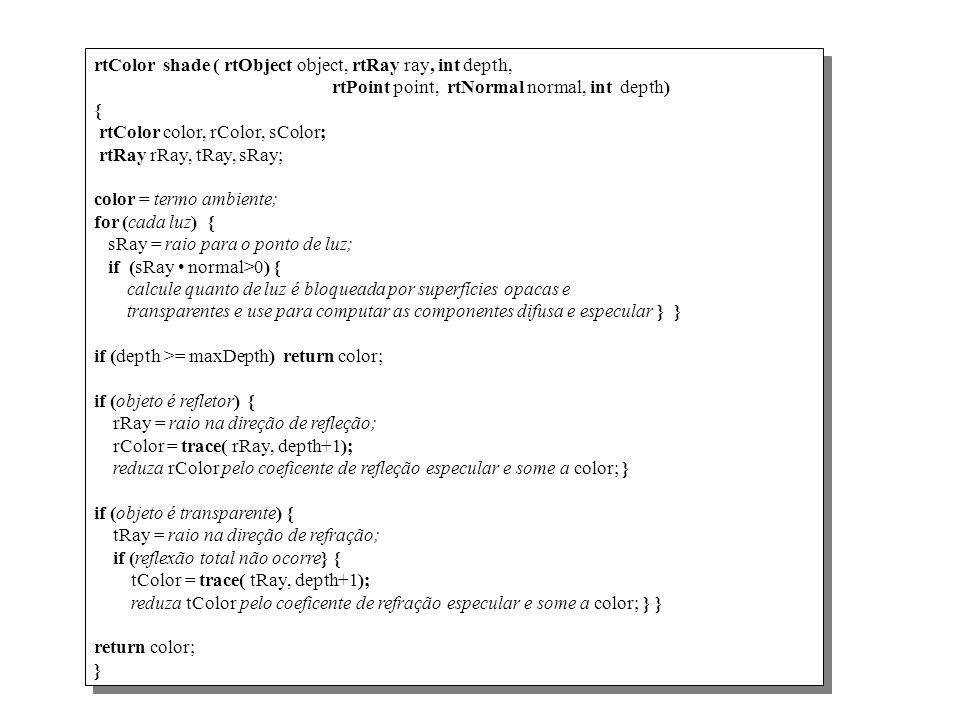 Algoritmo de traçado de raios rtColor trace ( rtRay ray, int depth) { determine a interseção mais próxima com um objeto if (intercepta objeto) { calcu