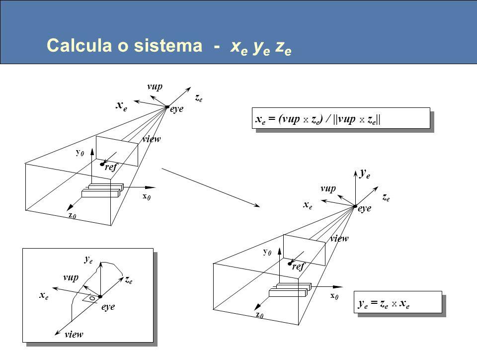 Calcula o sistema - x e y e z e ref zeze eye vup z0z0 y0y0 x0x0 view z e = – view / ||view|| vup ref eye z0z0 y0y0 x0x0 view dados: eye, ref, vup abertura da câmera dados: eye, ref, vup abertura da câmera view =ref-eye