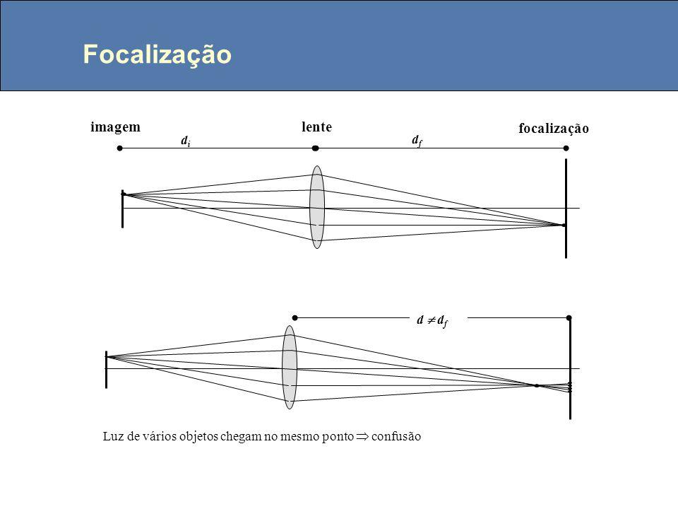 Modelo de Lente e Obturador tela (pixels) lente e obturador cena