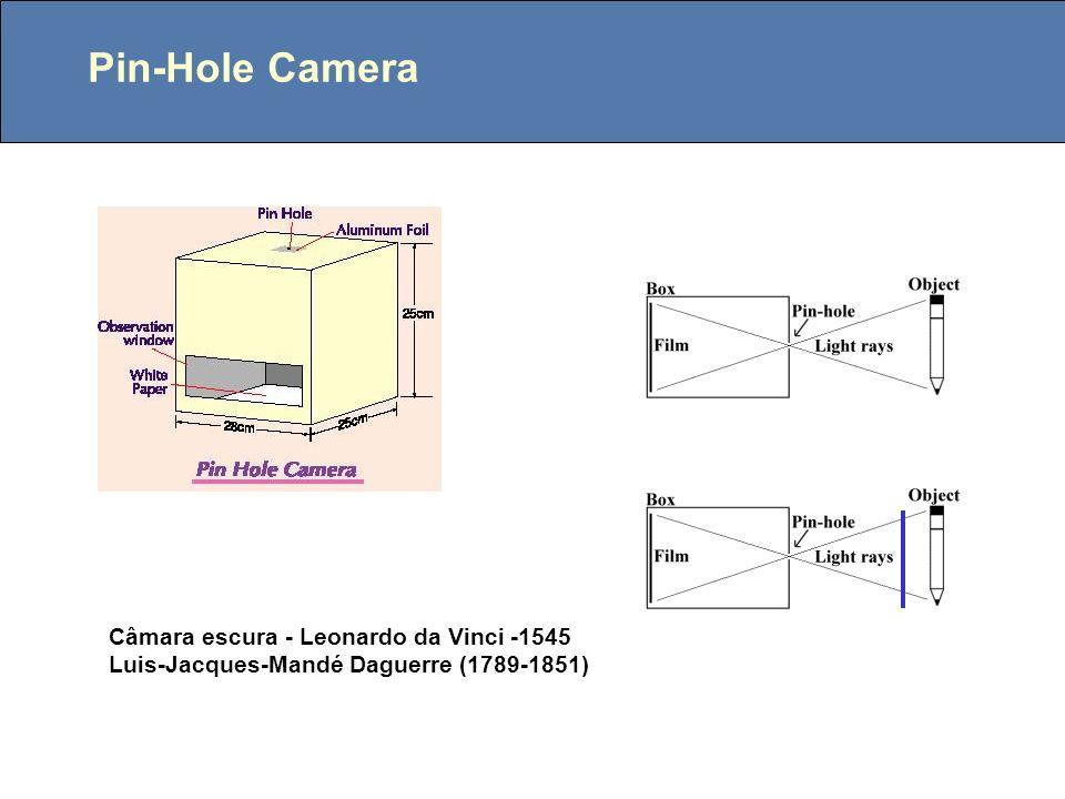 Pin-Hole Camera Câmara escura - Leonardo da Vinci -1545 Luis-Jacques-Mandé Daguerre (1789-1851)