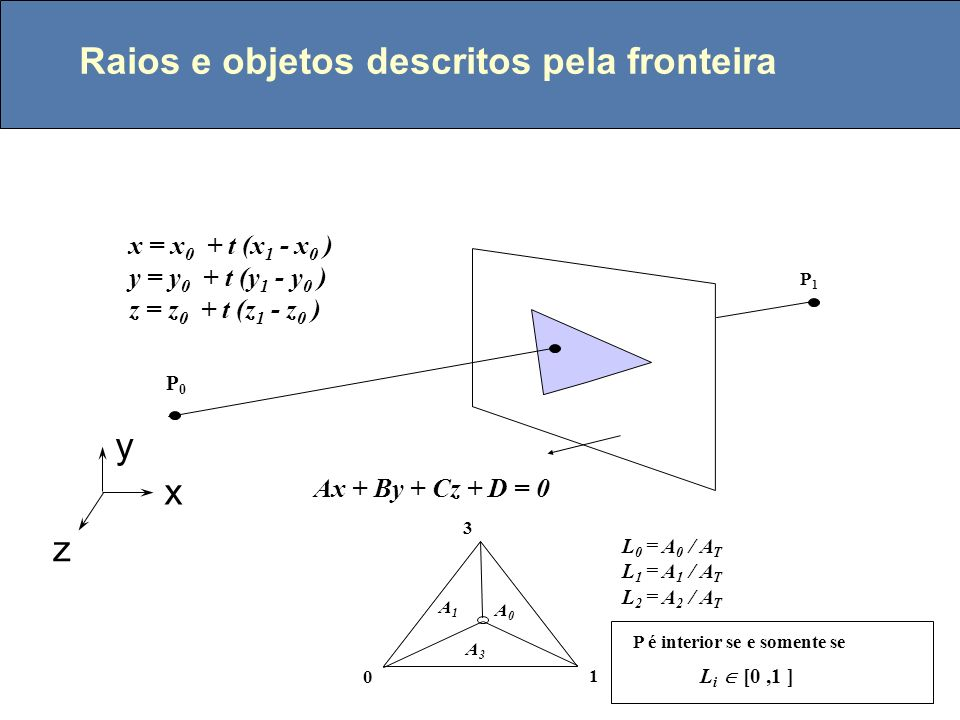 rtColor shade ( rtObject object, rtRay ray, int depth, rtPoint point, rtNormal normal, int depth) { rtColor color, rColor, sColor; rtRay rRay, tRay, sRay; color = termo ambiente; for (cada luz) { sRay = raio para o ponto de luz; if (sRay normal>0) { calcule quanto de luz é bloqueada por superfícies opacas e transparentes e use para computar as componentes difusa e especular } } if (depth >= maxDepth) return color; if (objeto é refletor) { rRay = raio na direção de refleção; rColor = trace( rRay, depth+1); reduza rColor pelo coeficente de refleção especular e some a color; } if (objeto é transparente) { tRay = raio na direção de refração; if (reflexão total não ocorre} { tColor = trace( tRay, depth+1); reduza tColor pelo coeficente de refração especular e some a color; } } return color; } rtColor shade ( rtObject object, rtRay ray, int depth, rtPoint point, rtNormal normal, int depth) { rtColor color, rColor, sColor; rtRay rRay, tRay, sRay; color = termo ambiente; for (cada luz) { sRay = raio para o ponto de luz; if (sRay normal>0) { calcule quanto de luz é bloqueada por superfícies opacas e transparentes e use para computar as componentes difusa e especular } } if (depth >= maxDepth) return color; if (objeto é refletor) { rRay = raio na direção de refleção; rColor = trace( rRay, depth+1); reduza rColor pelo coeficente de refleção especular e some a color; } if (objeto é transparente) { tRay = raio na direção de refração; if (reflexão total não ocorre} { tColor = trace( tRay, depth+1); reduza tColor pelo coeficente de refração especular e some a color; } } return color; }