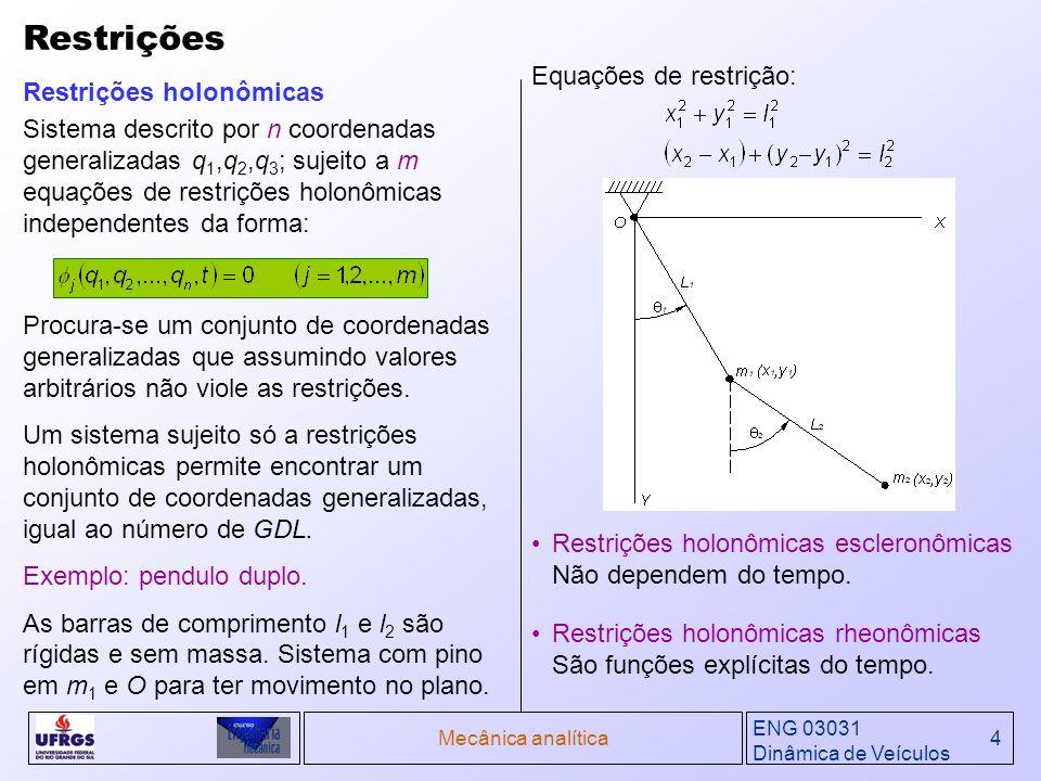 ENG 03031 Dinâmica de Veículos Mecânica analítica5 Restrições (cont.) Restrições holonômicas (cont.) No exemplo do pendulo duplo é possível encontrar um conjunto de coordenadas generalizadas independentes ( 1, ) com o mesmo número dos GDL.