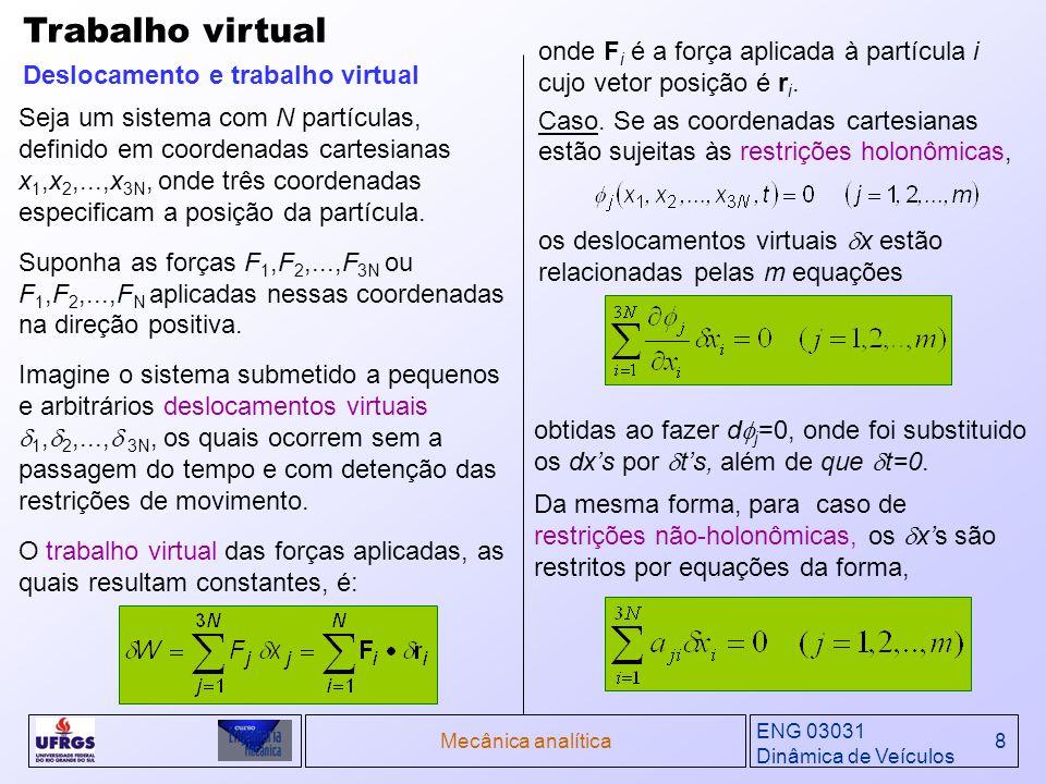 ENG 03031 Dinâmica de Veículos Mecânica analítica8 Trabalho virtual os deslocamentos virtuais x estão relacionadas pelas m equações obtidas ao fazer d