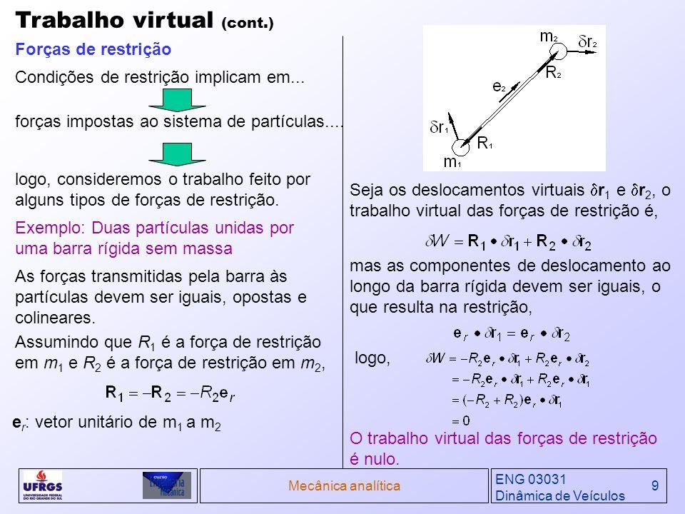 ENG 03031 Dinâmica de Veículos Mecânica analítica20 Multiplicadores de Lagrange (cont.) A partir da equações padrão, obtém-se a forma padrão não-holonômica das equações de Lagrange : Sendo os qs independentes resulta, Com isto, possuímos n equações de movimento, mas (n+m) incógnitas, os n qs e os m s.