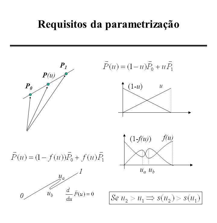 Continuidade Geométrica e Paramétrica Descontínua Contínua: C 0 e G 0 Contínua: C 1 e G 1 C 0 e G 1 Geométrica C 1 e G 0 Paramétrica