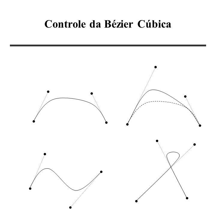 Fecho Convexo