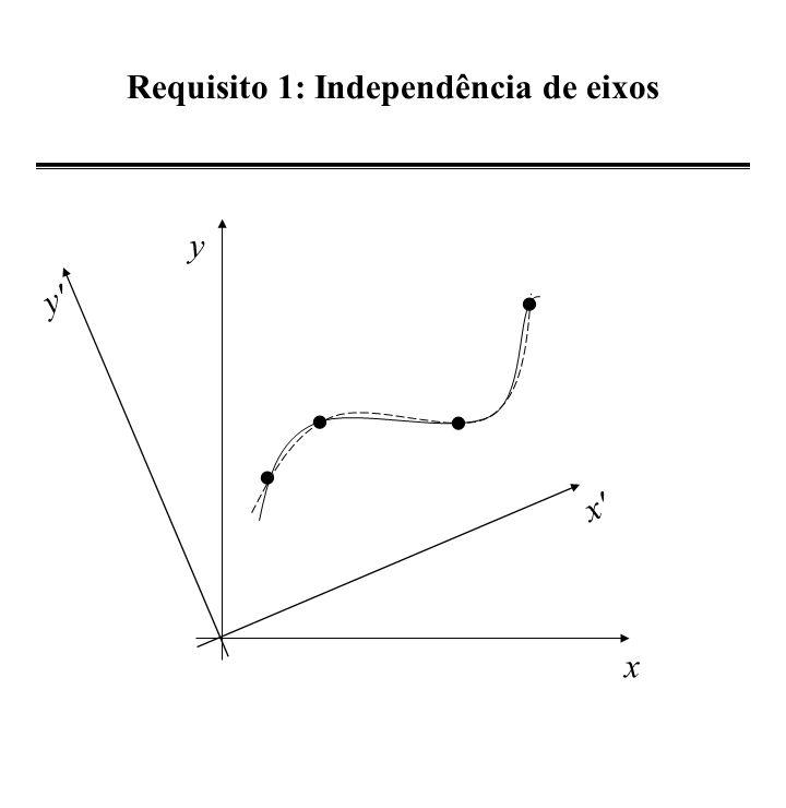 Requisito 2: Valores Múltiplos x y
