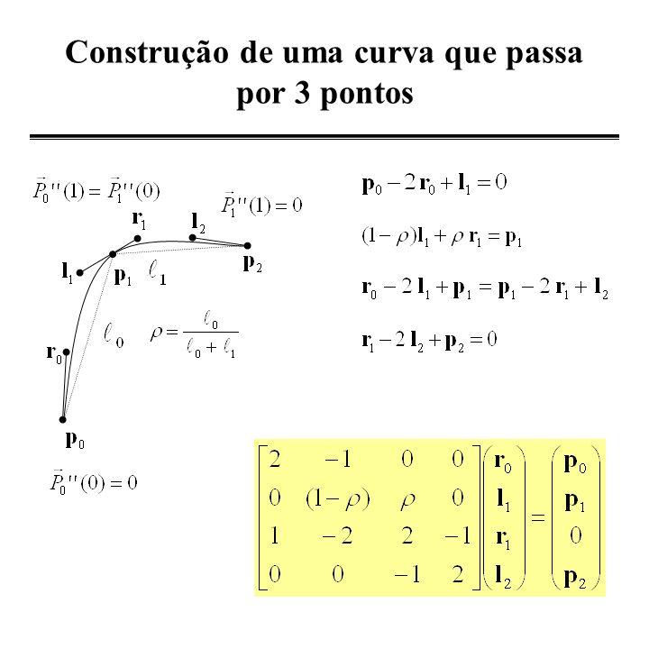 Método contrutivo: dados n pontos acrescentar mais um