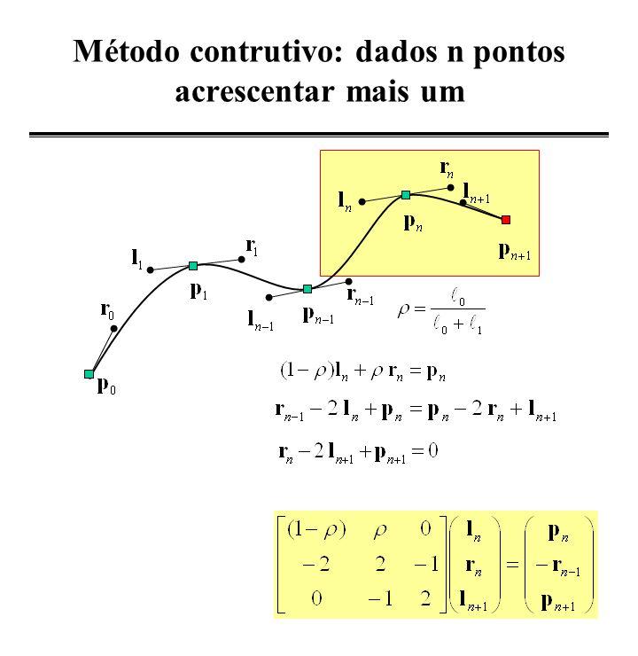 Interpolação: dados p 0 …p n ache ls e rs