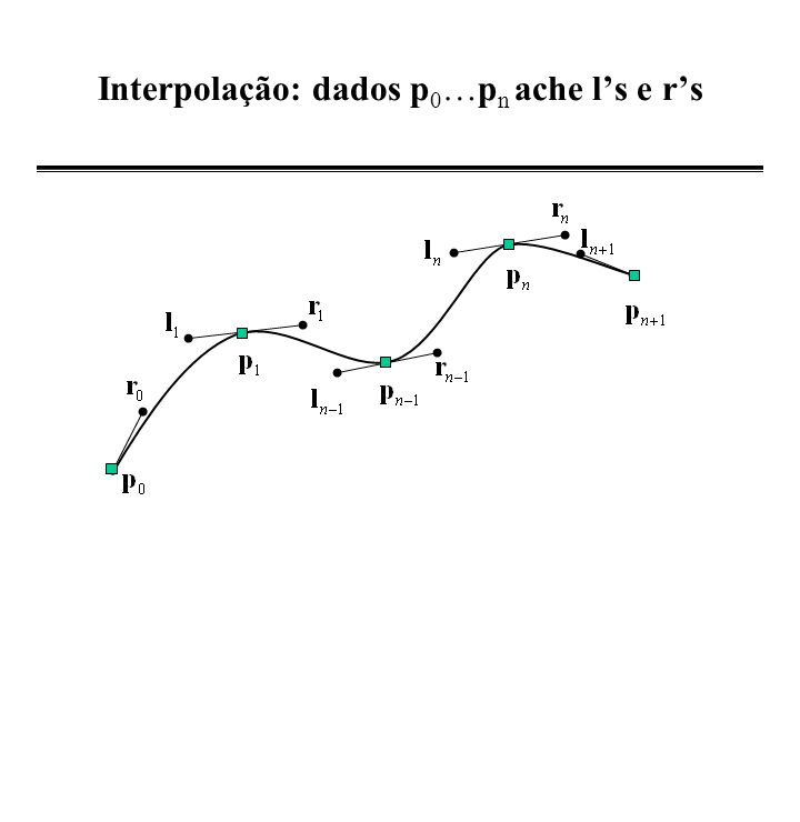 Bezier interpolation Given: np points Find: 2(np-1) points Criteria: