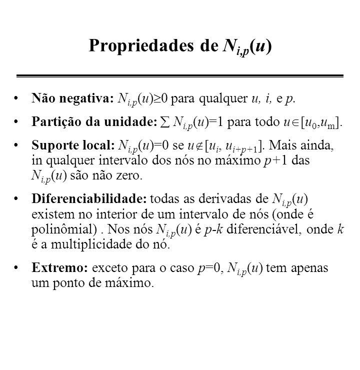Spline Uniforme u j+1 - u j =d