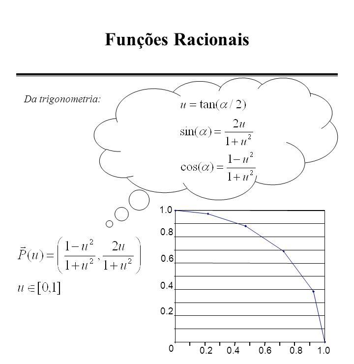 Cônicas x y cônica qualquer escrita num sistema de eixos cuja origem é um ponto da cônica Qualquer cônica pode ser representada parametricamente como uma fração de polinômios quadráticos