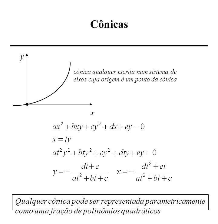 NURBS Non Uniform Rational B-Splines yhyh xhxh w w=1 x y